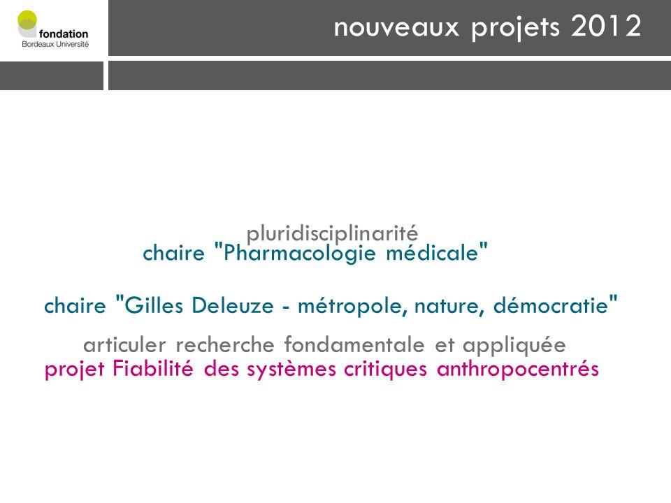 nouveaux projets 2012 pluridisciplinarité