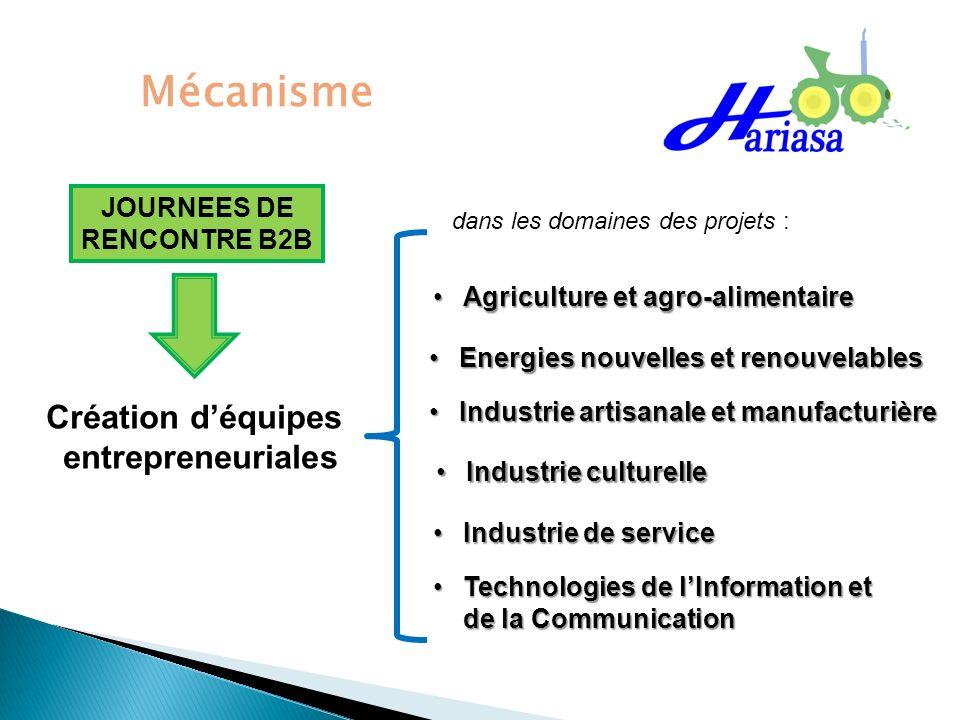 Mécanisme Création d'équipes entrepreneuriales JOURNEES DE