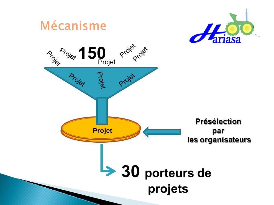 150 30 porteurs de Mécanisme projets Présélection par