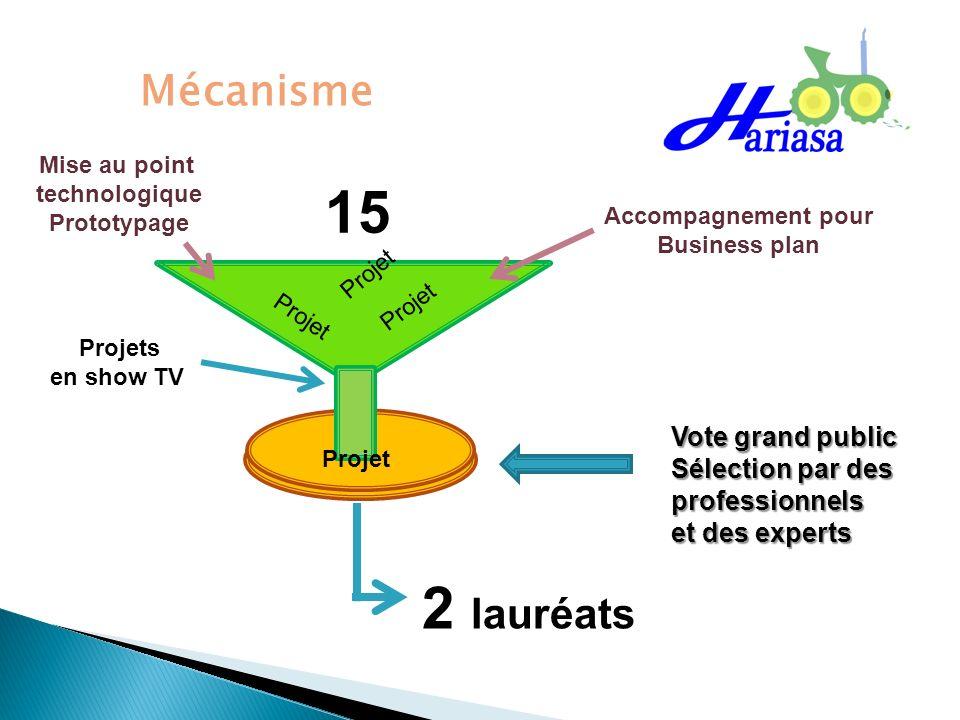 15 2 lauréats Mécanisme Vote grand public Sélection par des