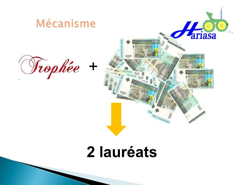 Mécanisme + 2 lauréats