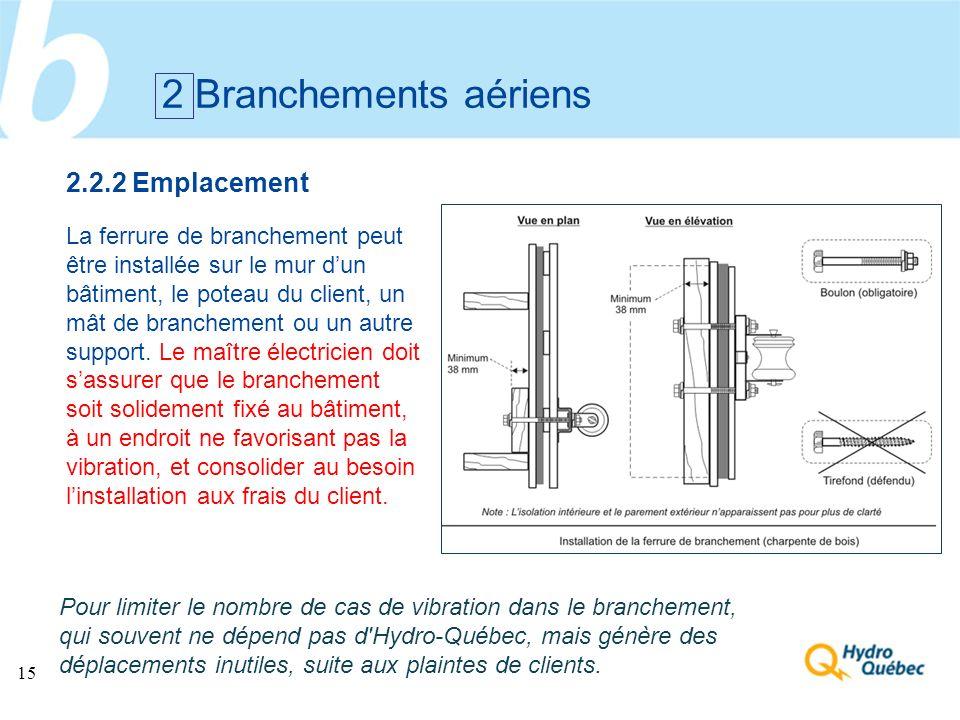2 Branchements aériens 2.2.2 Emplacement