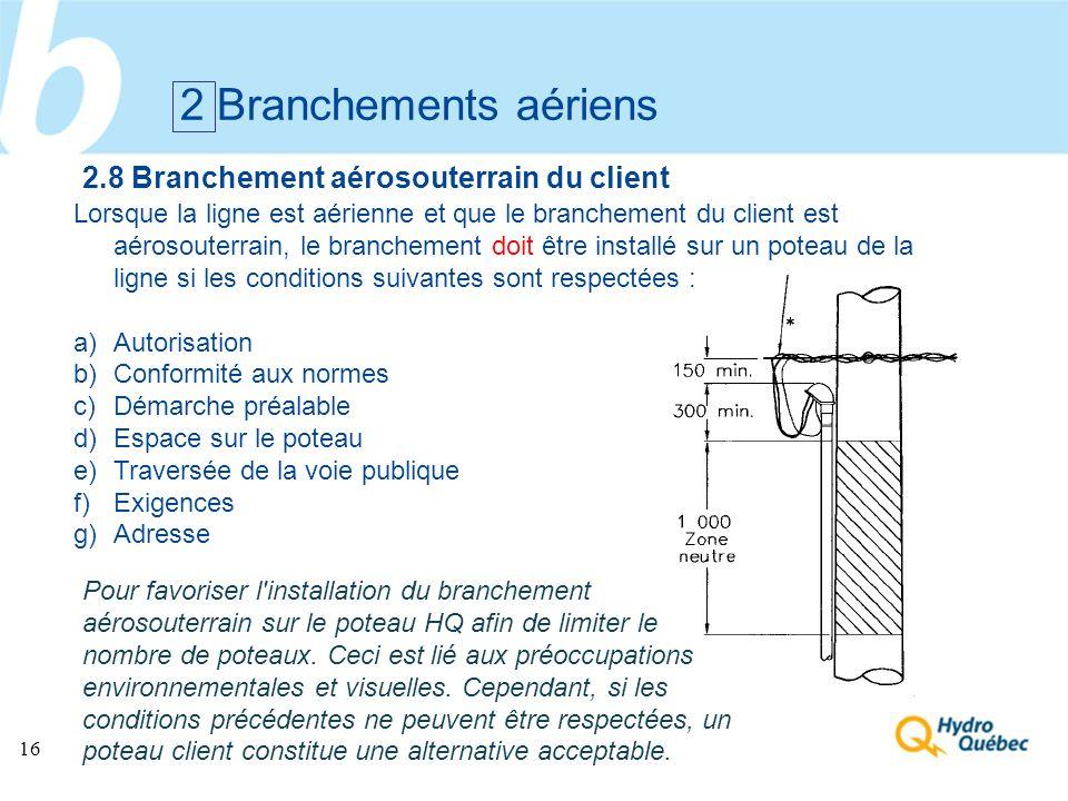2 Branchements aériens 2.8 Branchement aérosouterrain du client