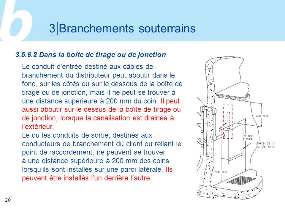 3 Branchements souterrains