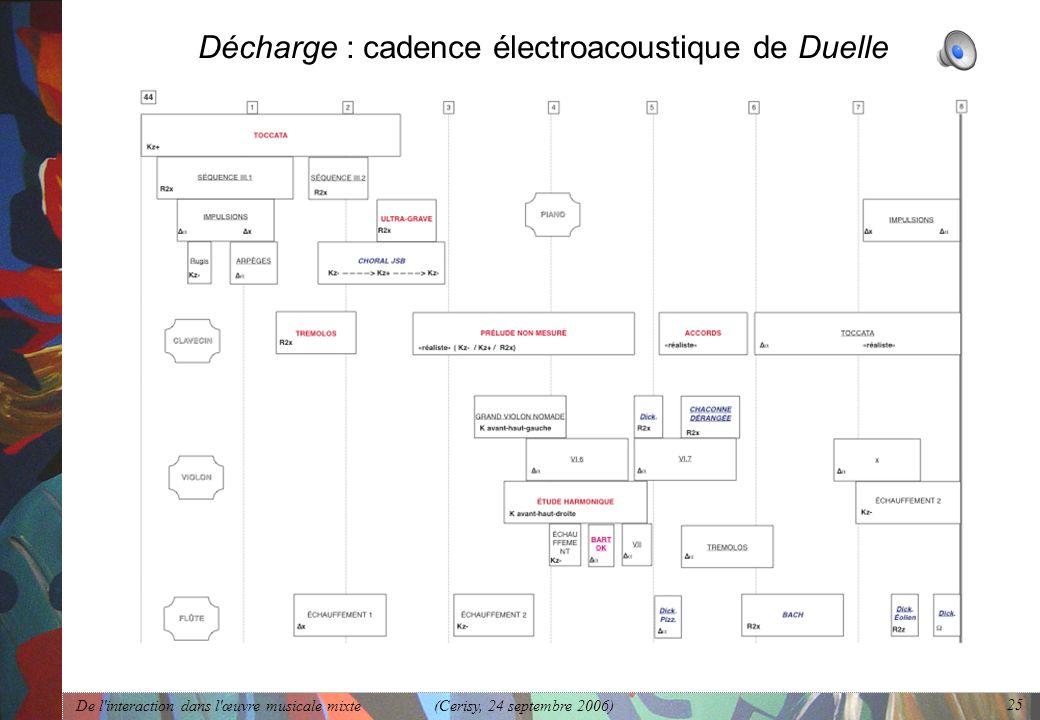 Décharge : cadence électroacoustique de Duelle