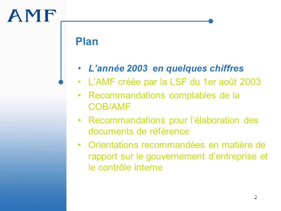 Plan L'année 2003 en quelques chiffres