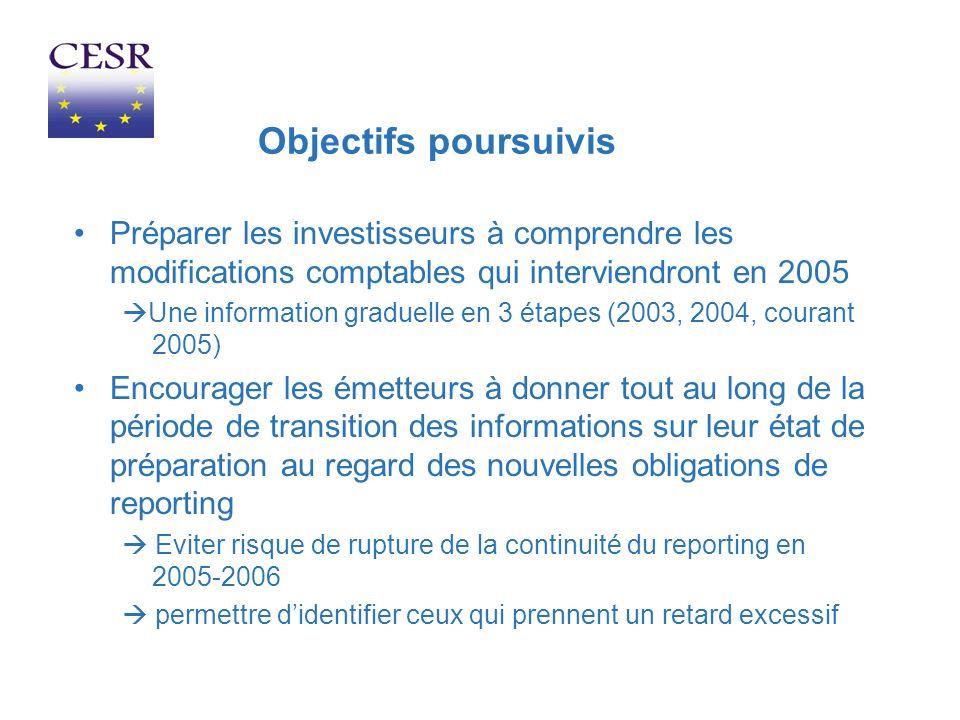 Objectifs poursuivis Préparer les investisseurs à comprendre les modifications comptables qui interviendront en 2005.