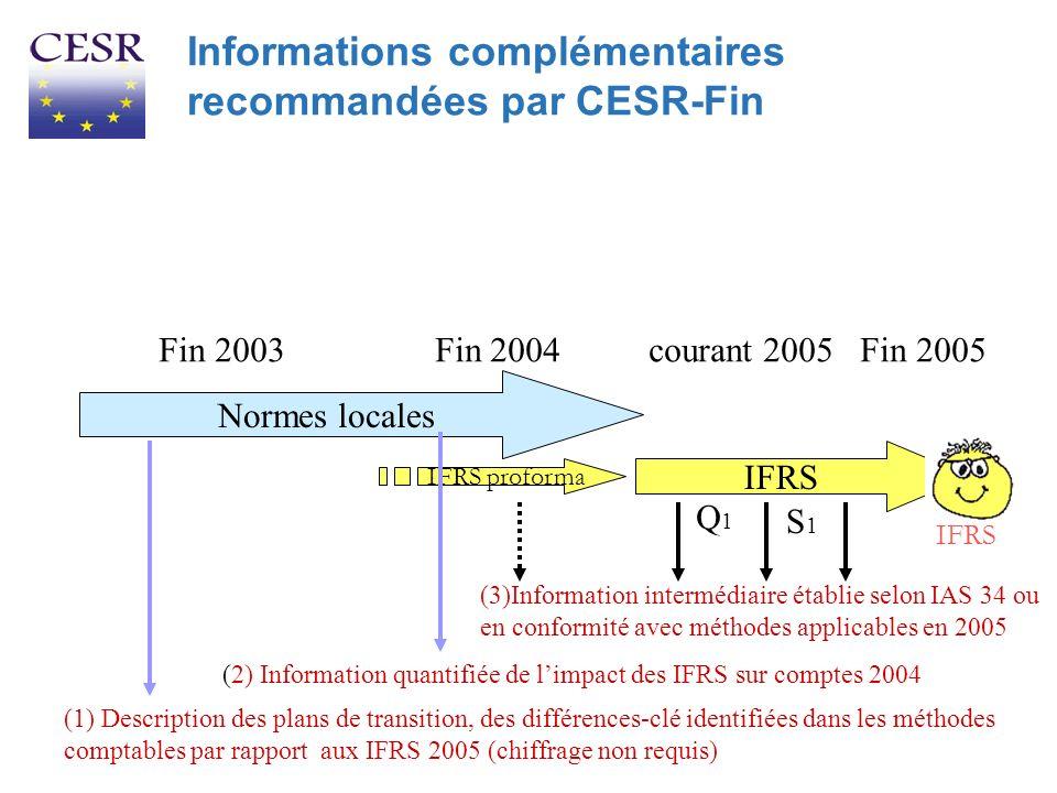 Informations complémentaires recommandées par CESR-Fin