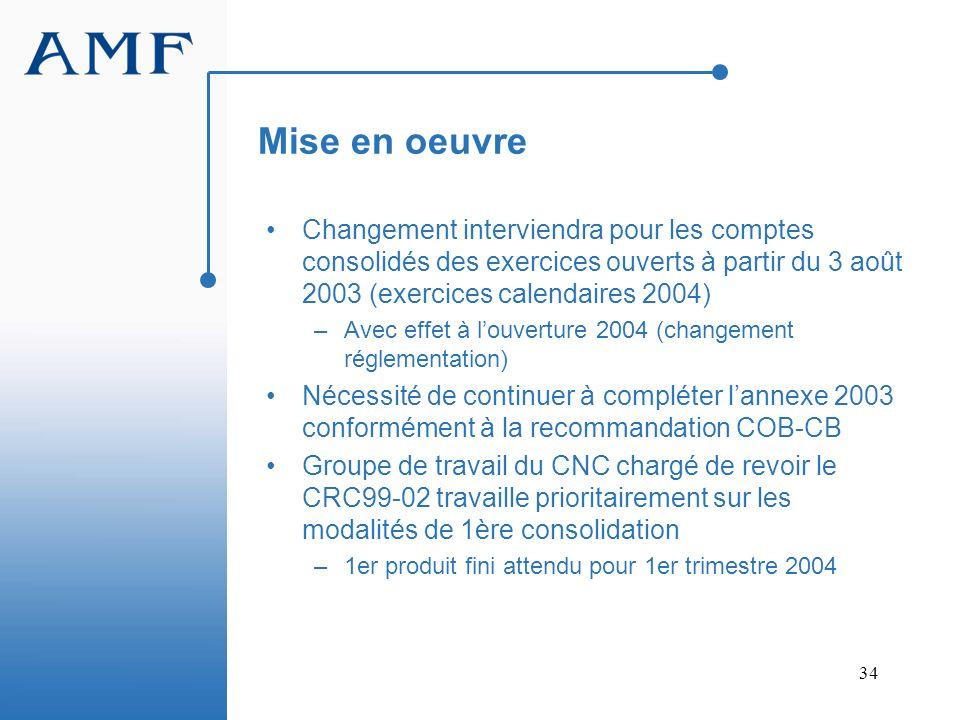 Mise en oeuvre Changement interviendra pour les comptes consolidés des exercices ouverts à partir du 3 août 2003 (exercices calendaires 2004)
