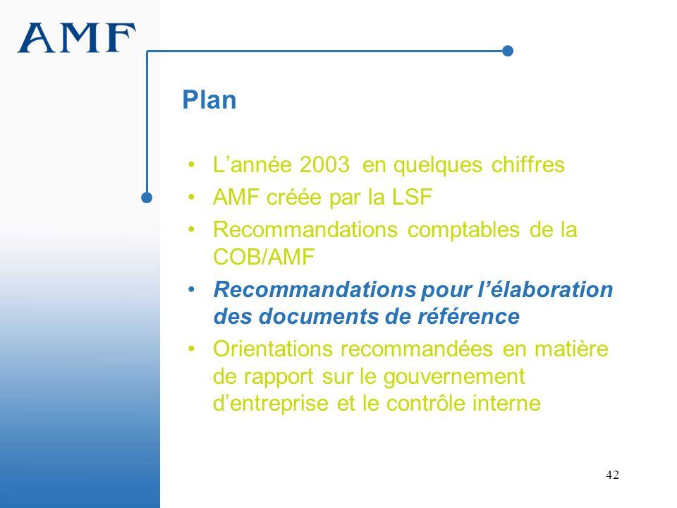 Plan L'année 2003 en quelques chiffres AMF créée par la LSF