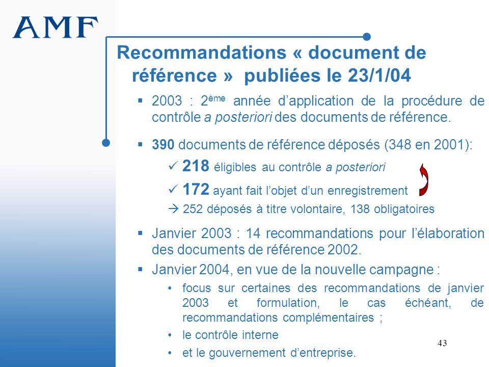 Recommandations « document de référence » publiées le 23/1/04