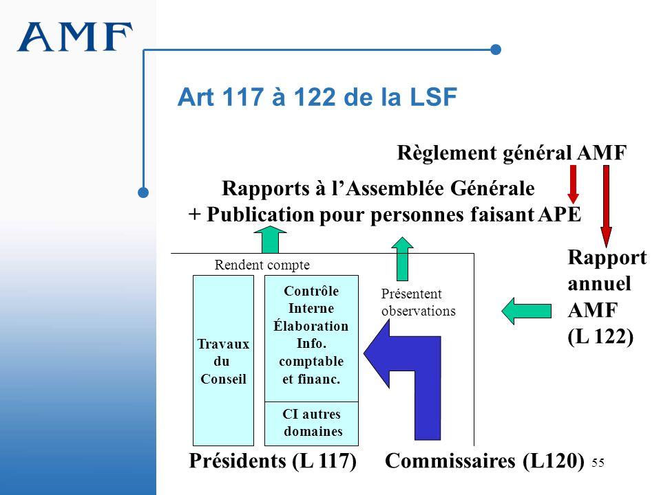 Art 117 à 122 de la LSF Règlement général AMF