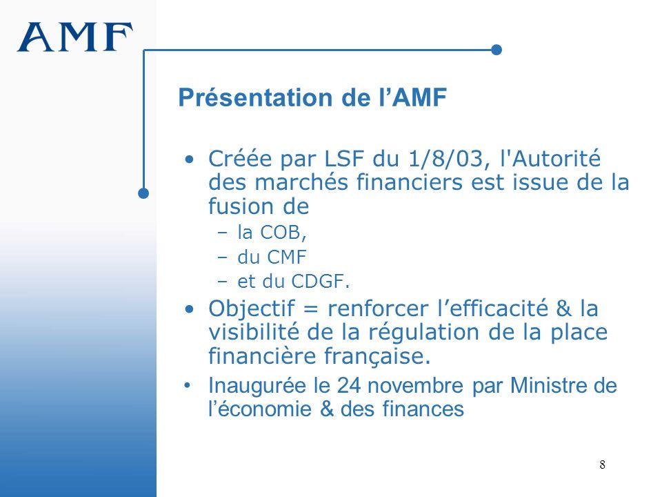Présentation de l'AMF Créée par LSF du 1/8/03, l Autorité des marchés financiers est issue de la fusion de.