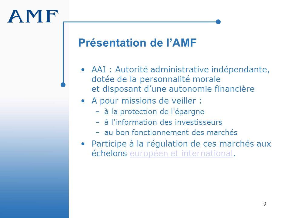Présentation de l'AMF AAI : Autorité administrative indépendante, dotée de la personnalité morale et disposant d'une autonomie financière.