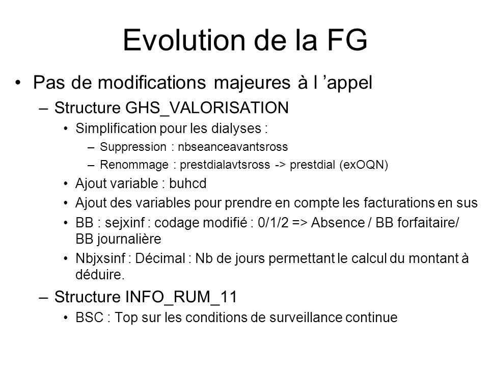 Evolution de la FG Pas de modifications majeures à l 'appel