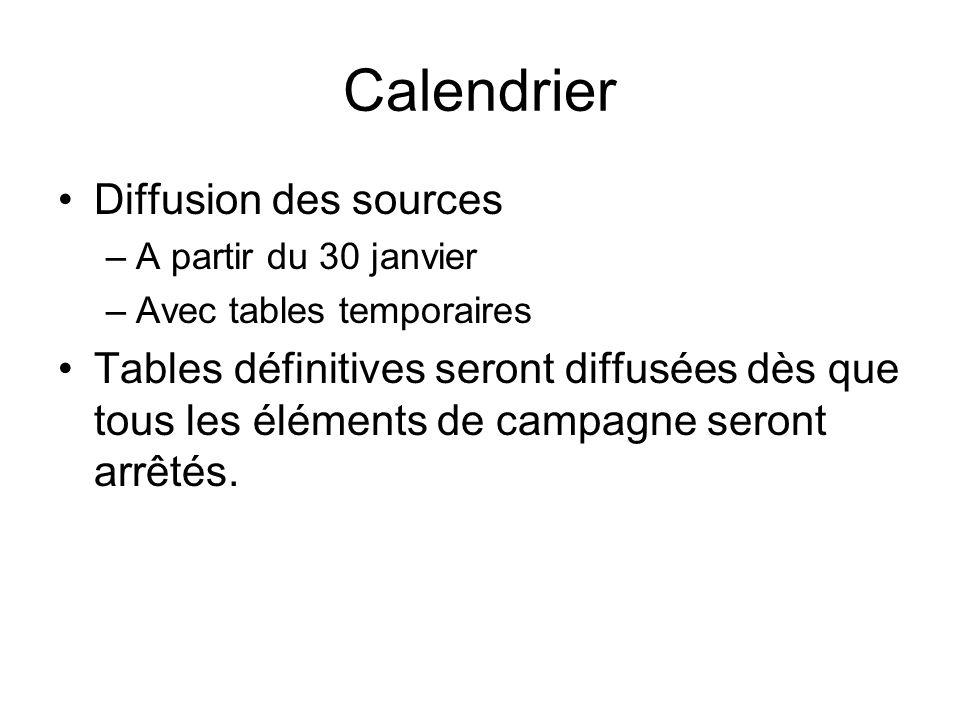 Calendrier Diffusion des sources