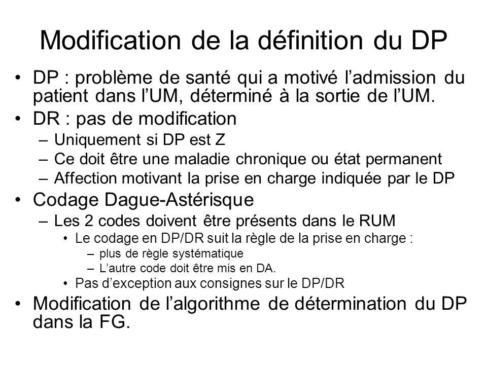 Modification de la définition du DP