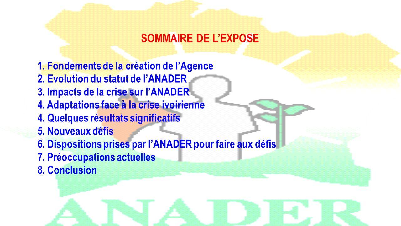SOMMAIRE DE L'EXPOSE 1. Fondements de la création de l'Agence