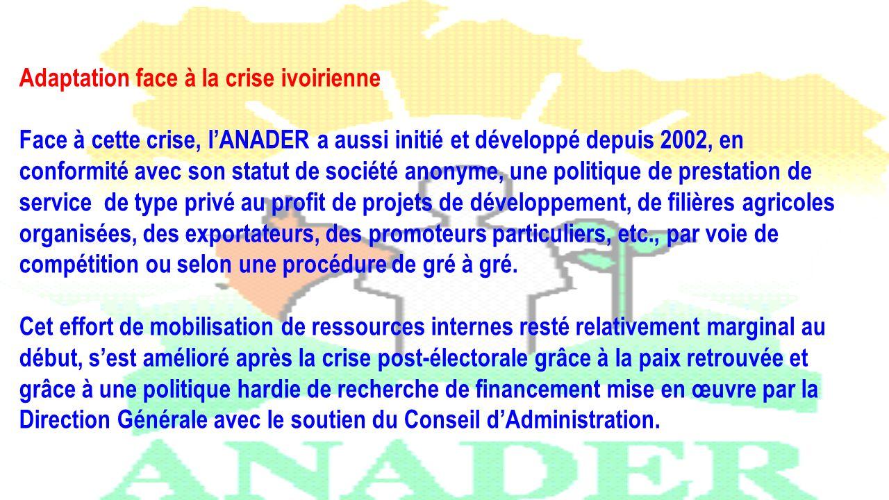 Adaptation face à la crise ivoirienne