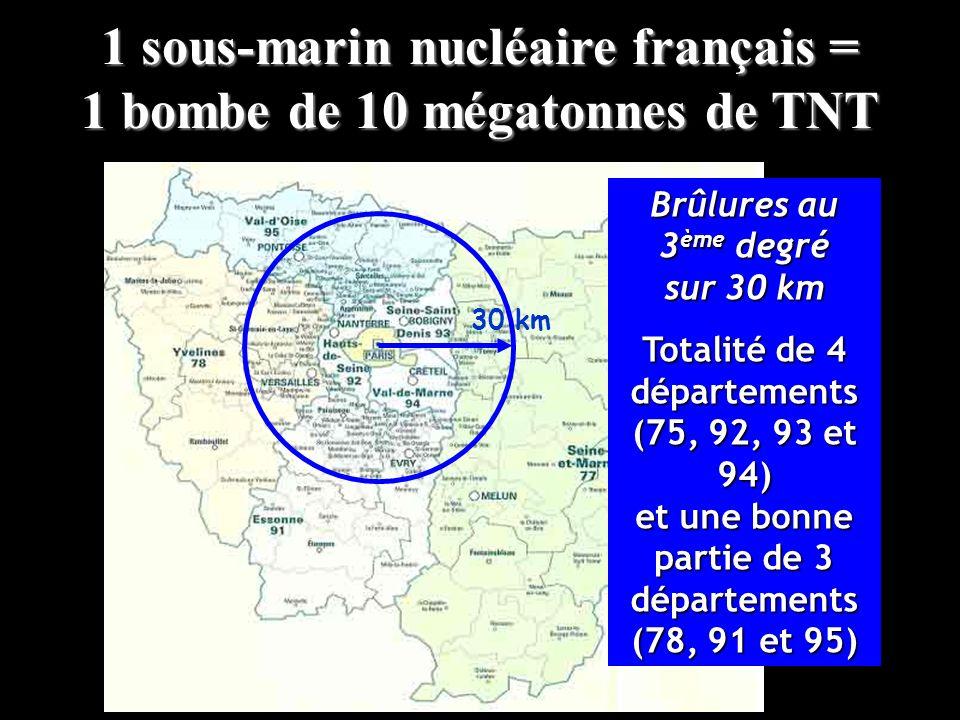 1 sous-marin nucléaire français = 1 bombe de 10 mégatonnes de TNT