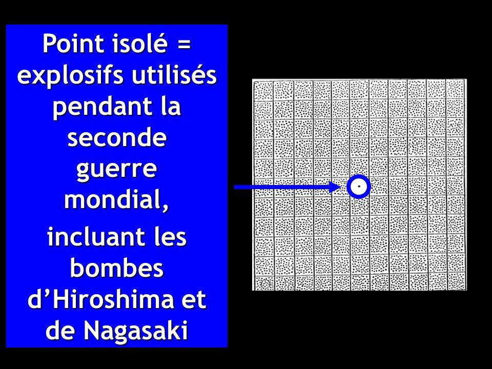 Point isolé = explosifs utilisés pendant la seconde guerre mondial,