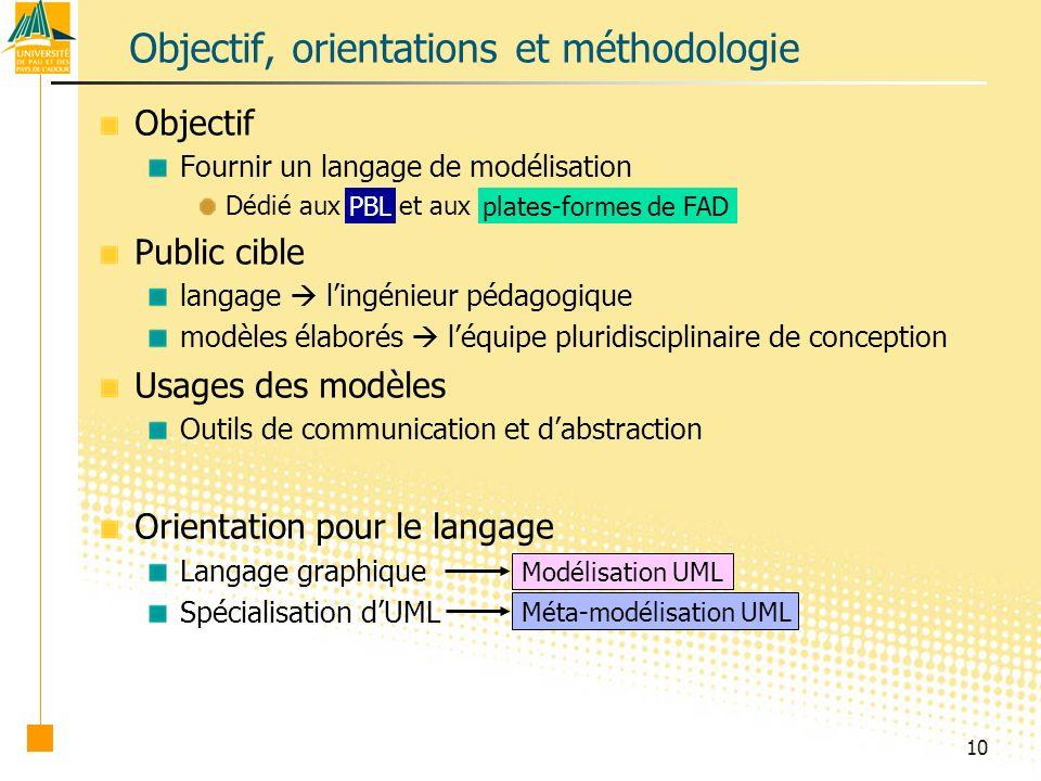 Objectif, orientations et méthodologie