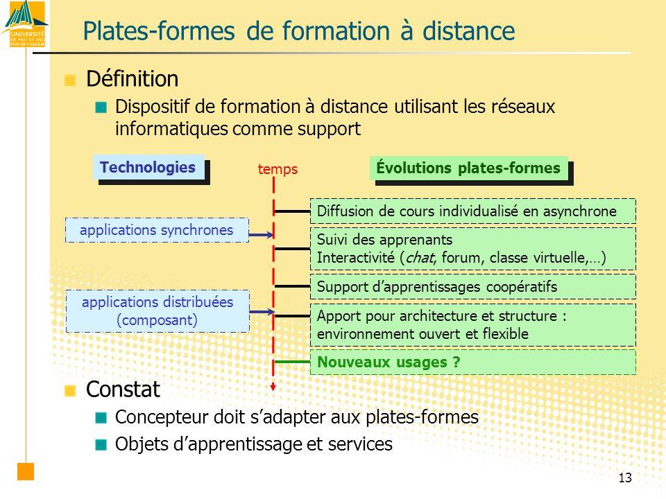 Plates-formes de formation à distance