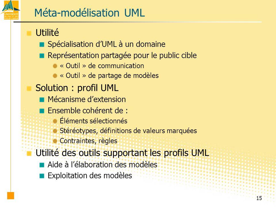 Méta-modélisation UML