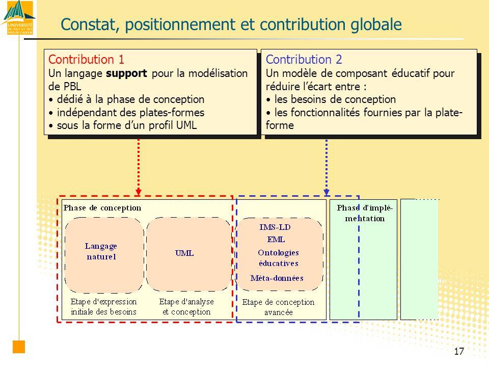 Constat, positionnement et contribution globale