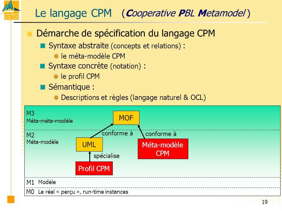 Le langage CPM (Cooperative PBL Metamodel )