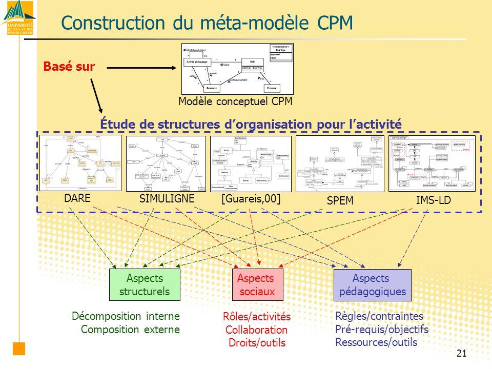 Construction du méta-modèle CPM
