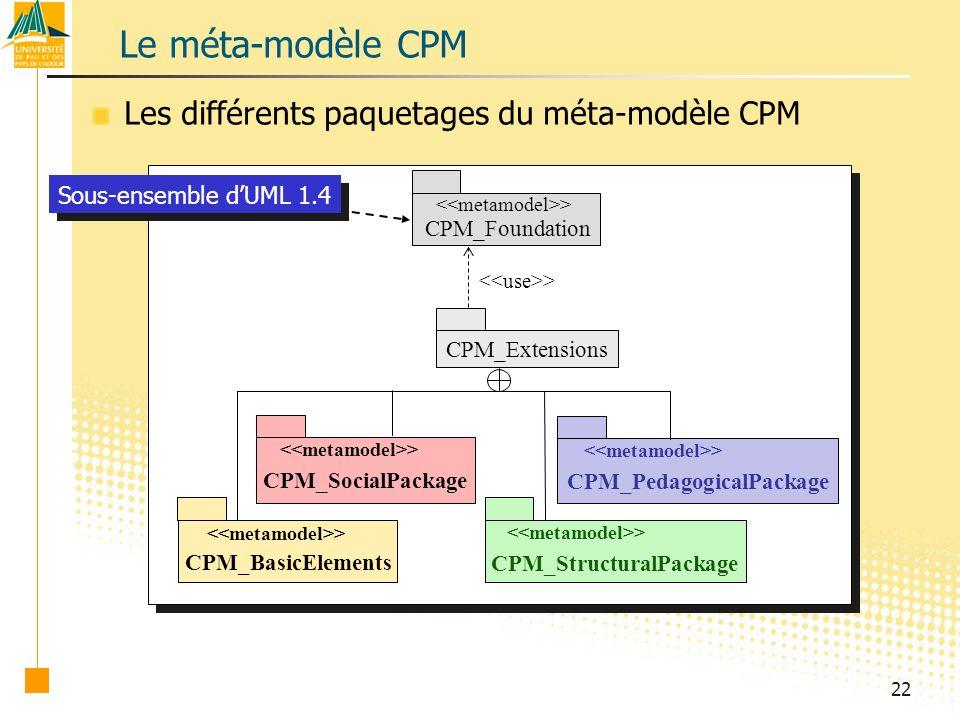 Le méta-modèle CPM Les différents paquetages du méta-modèle CPM