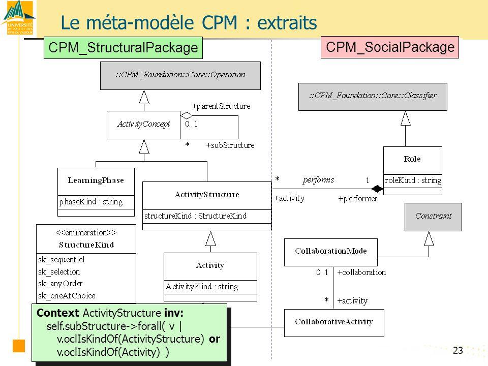 Le méta-modèle CPM : extraits