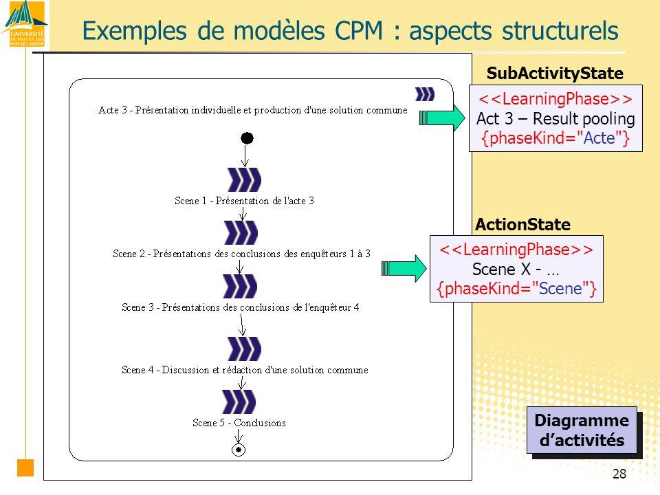 Exemples de modèles CPM : aspects structurels