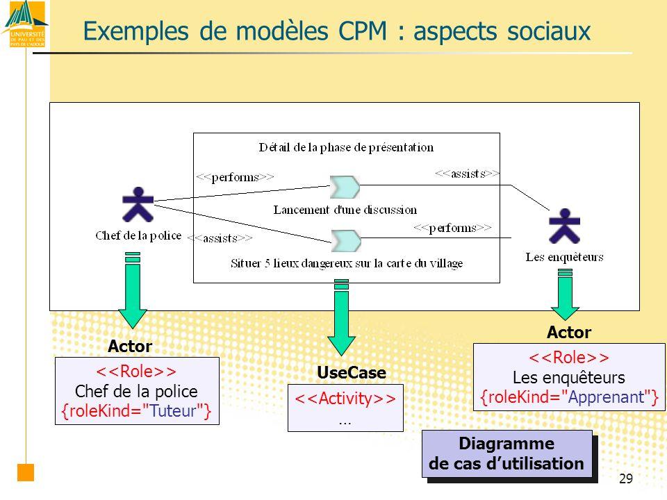 Exemples de modèles CPM : aspects sociaux