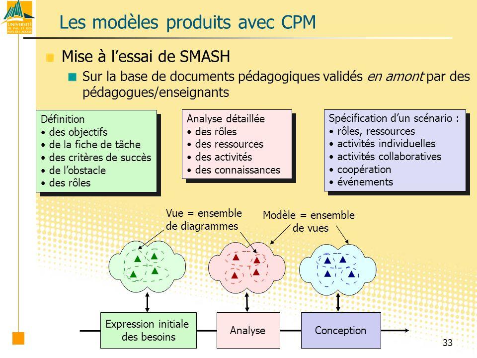 Les modèles produits avec CPM