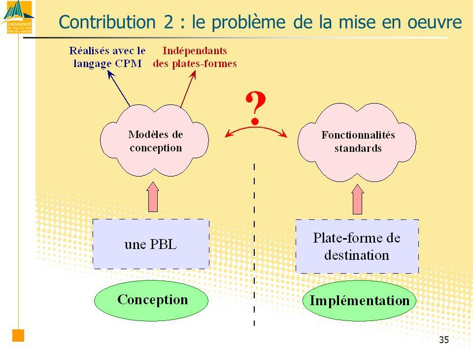 Contribution 2 : le problème de la mise en oeuvre