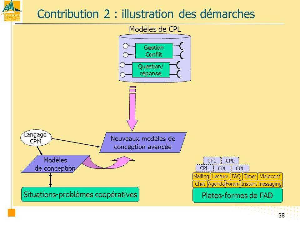Contribution 2 : illustration des démarches