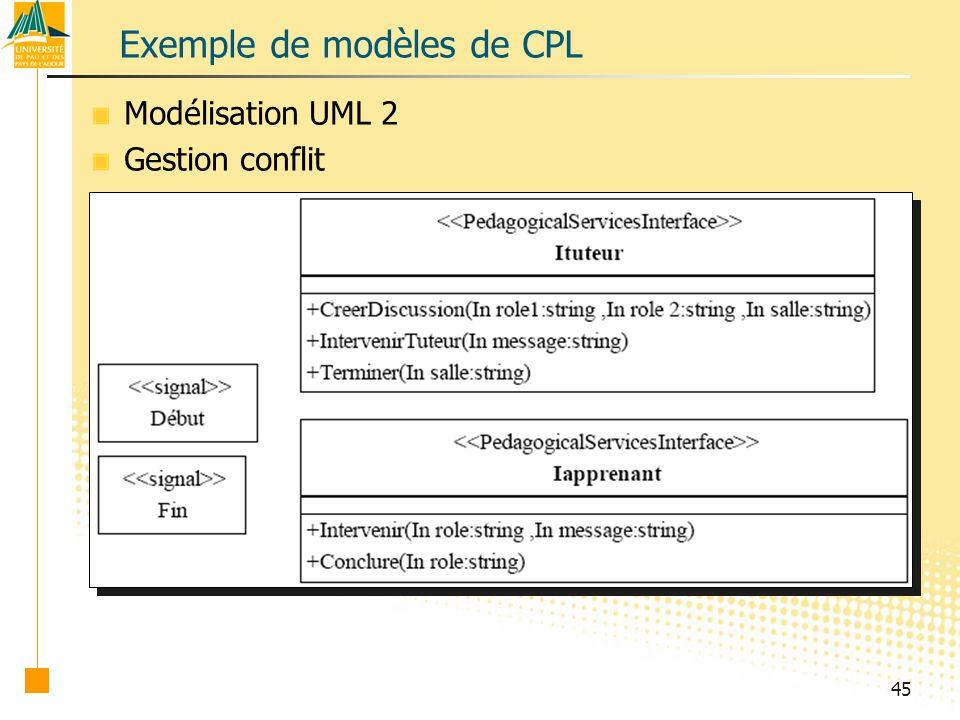 Exemple de modèles de CPL