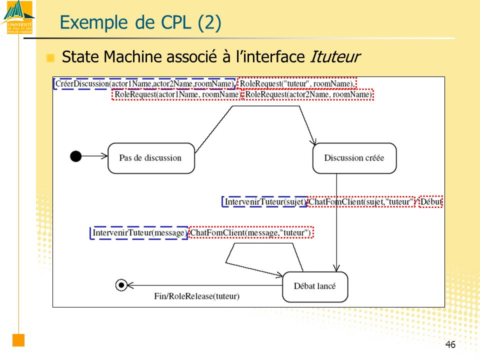 Exemple de CPL (2) State Machine associé à l'interface Ituteur
