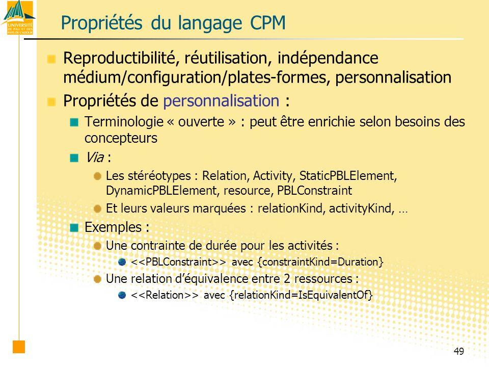 Propriétés du langage CPM
