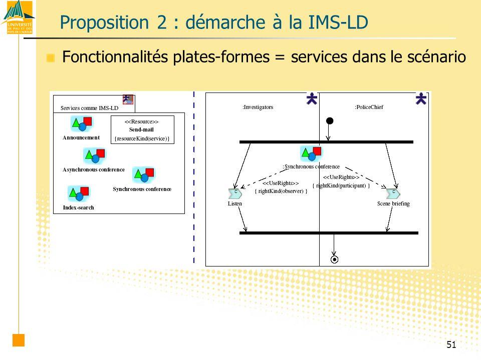 Proposition 2 : démarche à la IMS-LD