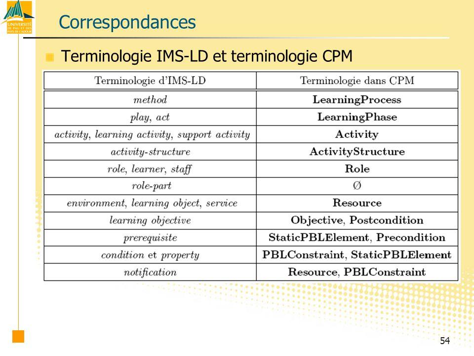 Correspondances Terminologie IMS-LD et terminologie CPM