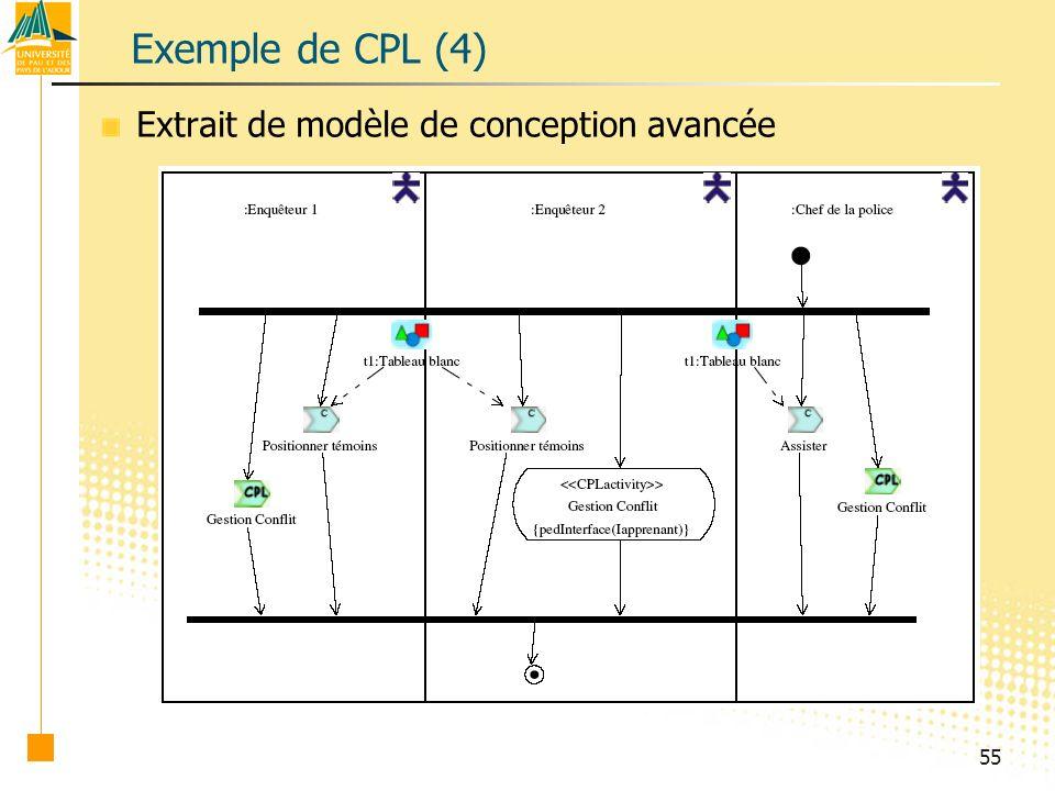 Exemple de CPL (4) Extrait de modèle de conception avancée