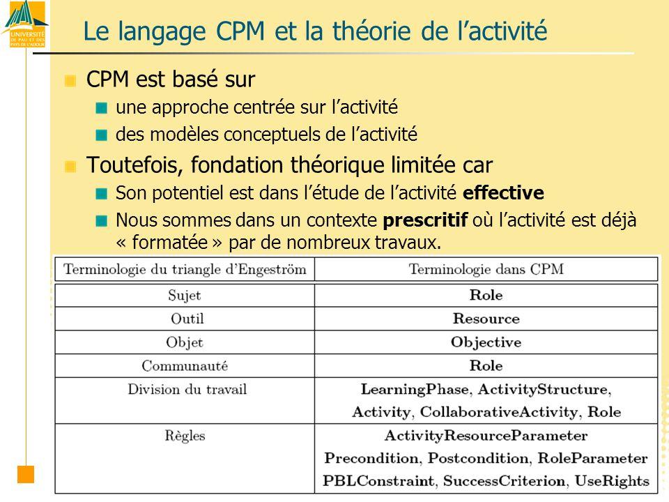 Le langage CPM et la théorie de l'activité