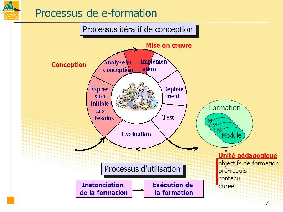 Processus de e-formation