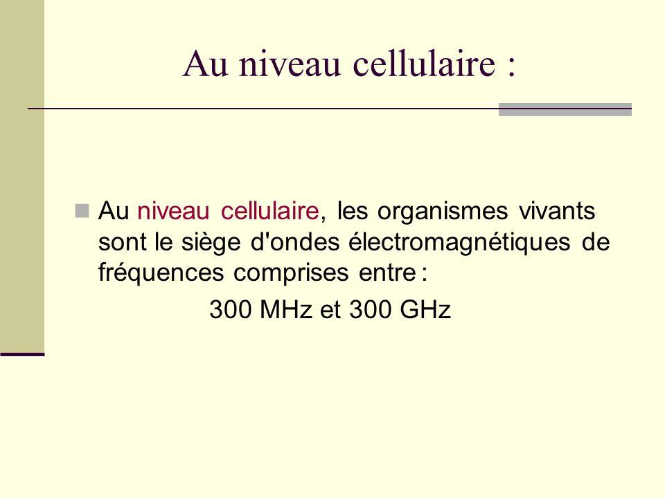 Au niveau cellulaire : Au niveau cellulaire, les organismes vivants sont le siège d ondes électromagnétiques de fréquences comprises entre :