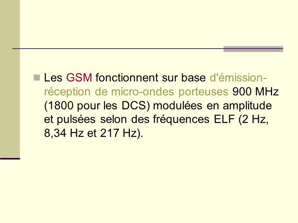 Les GSM fonctionnent sur base d émission-réception de micro-ondes porteuses 900 MHz (1800 pour les DCS) modulées en amplitude et pulsées selon des fréquences ELF (2 Hz, 8,34 Hz et 217 Hz).