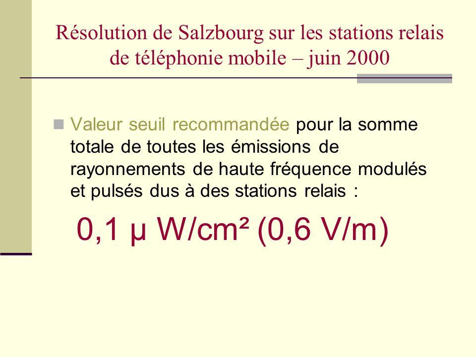 Résolution de Salzbourg sur les stations relais de téléphonie mobile – juin 2000