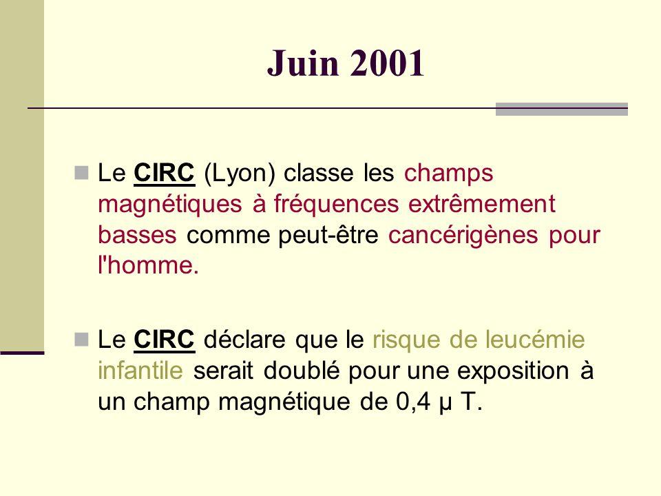 Juin 2001 Le CIRC (Lyon) classe les champs magnétiques à fréquences extrêmement basses comme peut-être cancérigènes pour l homme.
